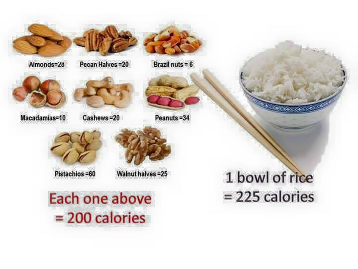 Chinese New Year Snacks Counting All The Calories You Can Get